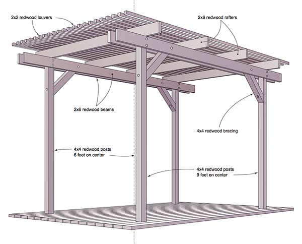 51 diy pergola plans ideas you can build in your garden. Black Bedroom Furniture Sets. Home Design Ideas