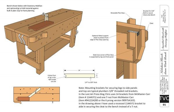 Prime 49 Free Diy Workbench Plans Ideas To Kickstart Your Lamtechconsult Wood Chair Design Ideas Lamtechconsultcom