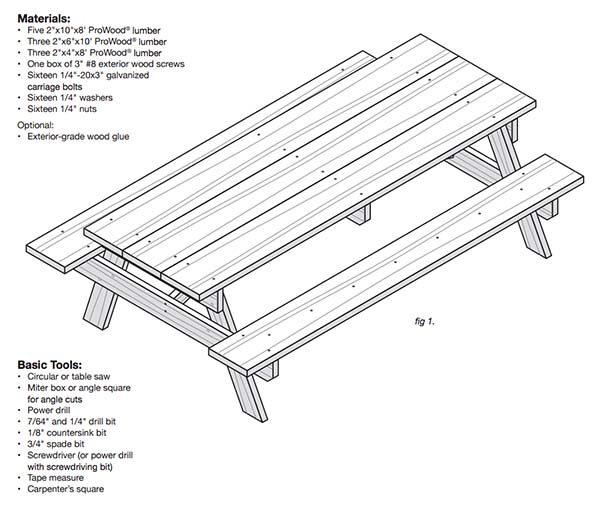 full-size-picnic-table-blueprint