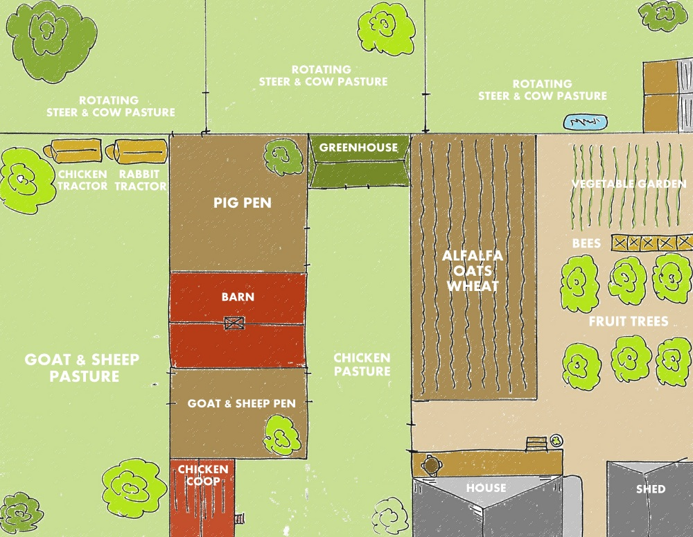 28 Farm Layout Design Ideas to Inspire Your Homestead Dream Homestead Farm Layout Plan on 5 acre homestead layout, homestead barn layout, backyard homestead layout, homestead farms and gardens, homestead garden layout, small homestead layout, mini farming garden layout, homestead water filtration, 1 4 acre homestead layout, best homestead layout, homestead golf course layout,