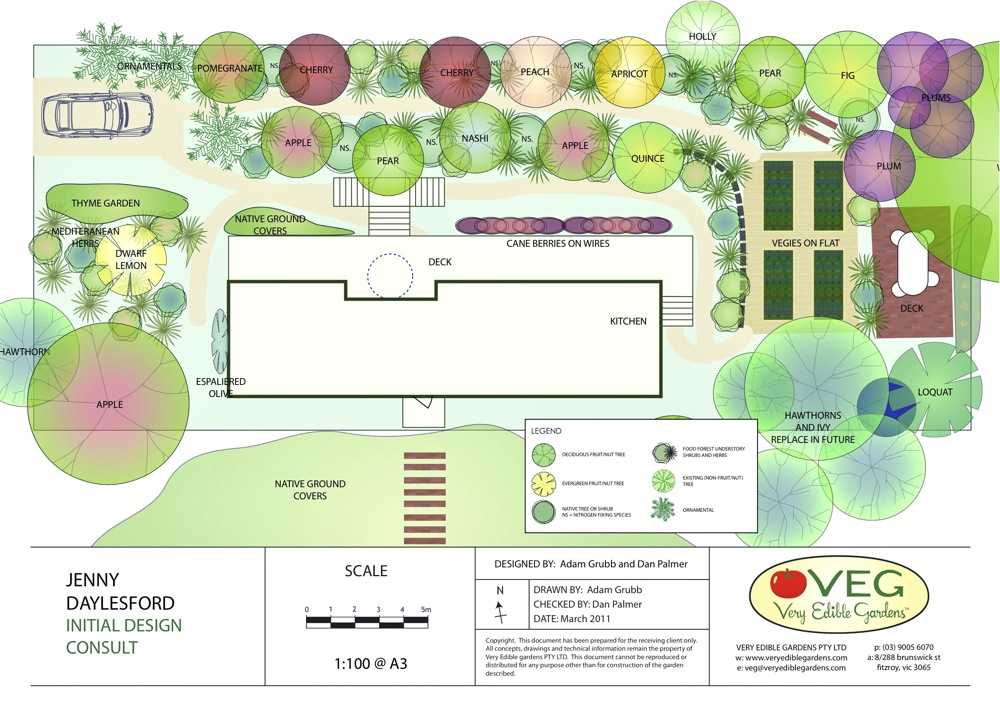 28 Farm Layout Design Ideas to Inspire Your Homestead Dream Two Acre Homestead Plan on elevated garden bed plans, rabbit hutch plans, chicken hutch plans, old southern style home plans, bar layouts and plans, wall plans, small timber frame floor plans, classic home plans, permaculture plans, off-grid home design plans, holiday plans, jim walter home plans, paddock paradise plans, cold frame plans,