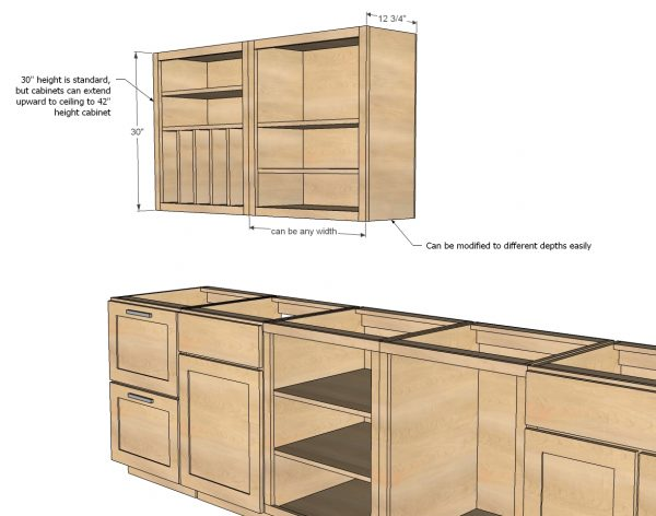 21 Diy Kitchen Cabinets Ideas Plans