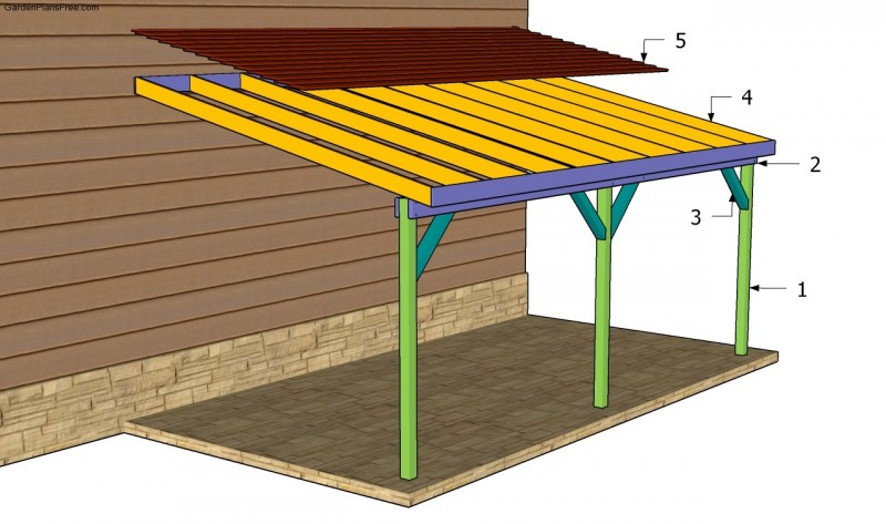 20 Stylish DIY Carport Plans That Will Protect Your Car from ... on shed roof ideas, garage roof ideas, backyard roof ideas, playground roof ideas, covered roof ideas, greenhouse roof ideas, playhouse roof ideas, bay window roof ideas, sunroom roof ideas, camper roof ideas, deck roof ideas, pergola roof ideas, barn roof ideas, balcony roof ideas, porch roof ideas, entryway roof ideas, gazebo roof ideas, gable roof ideas, awning roof ideas, home roof ideas,