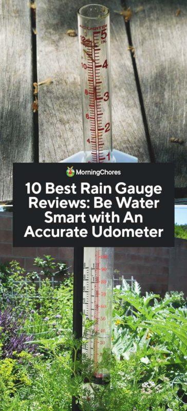 "Taylor Jumbo Jr 20/"" Easy-Read Rain Gauge with Ground Stake /& Mounting Bracket"